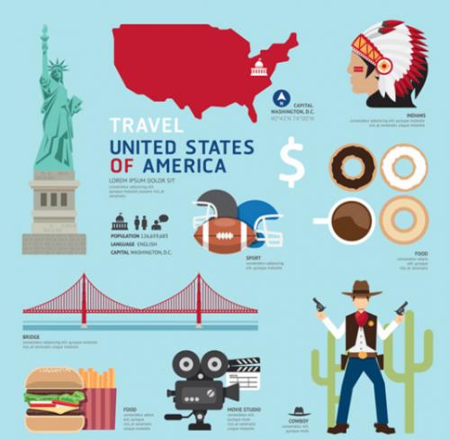 美国文化2